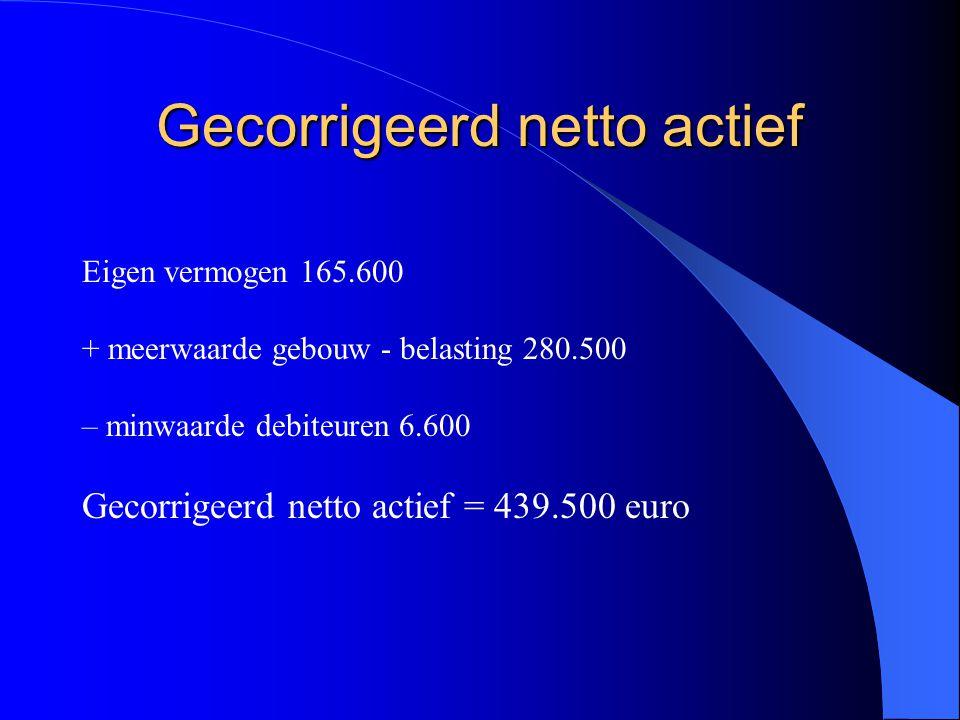 Gecorrigeerd netto actief Eigen vermogen 165.600 + meerwaarde gebouw - belasting 280.500 – minwaarde debiteuren 6.600 Gecorrigeerd netto actief = 439.500 euro