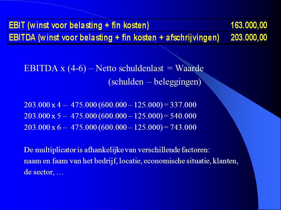 EBITDA x (4-6) – Netto schuldenlast = Waarde (schulden – beleggingen) 203.000 x 4 – 475.000 (600.000 – 125.000) = 337.000 203.000 x 5 – 475.000 (600.000 – 125.000) = 540.000 203.000 x 6 – 475.000 (600.000 – 125.000) = 743.000 De multiplicator is afhankelijke van verschillende factoren: naam en faam van het bedrijf, locatie, economische situatie, klanten, de sector, …