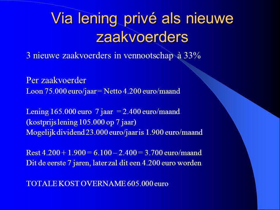Via lening privé als nieuwe zaakvoerders 3 nieuwe zaakvoerders in vennootschap à 33% Per zaakvoerder Loon 75.000 euro/jaar = Netto 4.200 euro/maand Lening 165.000 euro 7 jaar = 2.400 euro/maand (kostprijs lening 105.000 op 7 jaar) Mogelijk dividend 23.000 euro/jaar is 1.900 euro/maand Rest 4.200 + 1.900 = 6.100 – 2.400 = 3.700 euro/maand Dit de eerste 7 jaren, later zal dit een 4.200 euro worden TOTALE KOST OVERNAME 605.000 euro