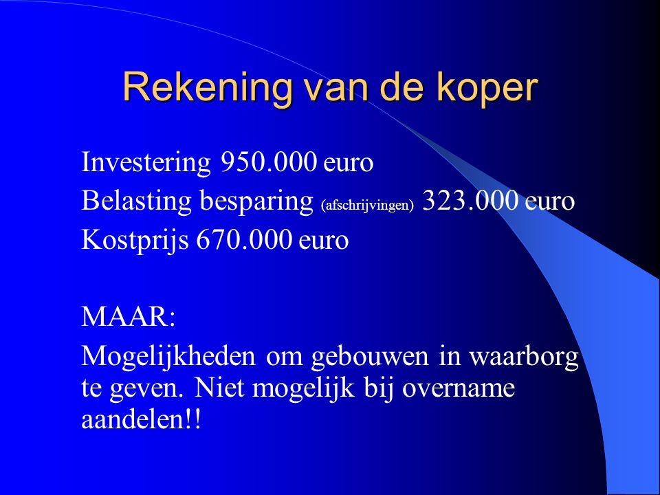Rekening van de koper Investering 950.000 euro Belasting besparing (afschrijvingen) 323.000 euro Kostprijs 670.000 euro MAAR: Mogelijkheden om gebouwen in waarborg te geven.