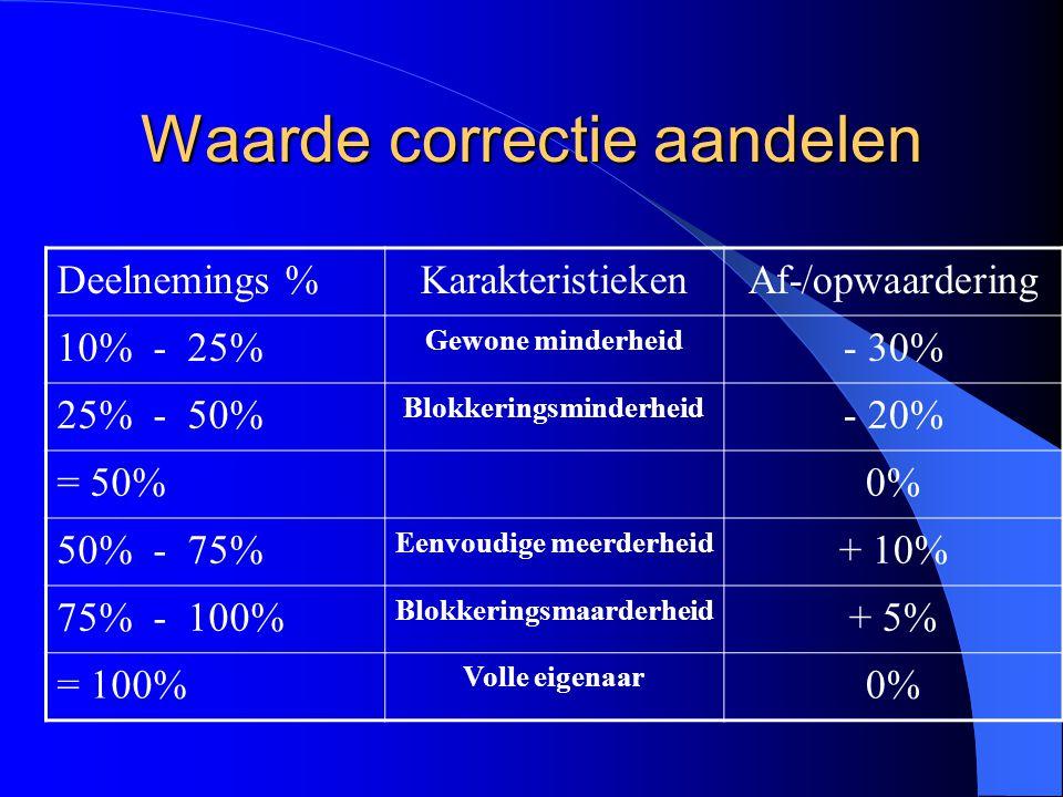 Waarde correctie aandelen Deelnemings %KarakteristiekenAf-/opwaardering 10% - 25% Gewone minderheid - 30% 25% - 50% Blokkeringsminderheid - 20% = 50%0% 50% - 75% Eenvoudige meerderheid + 10% 75% - 100% Blokkeringsmaarderheid + 5% = 100% Volle eigenaar 0%