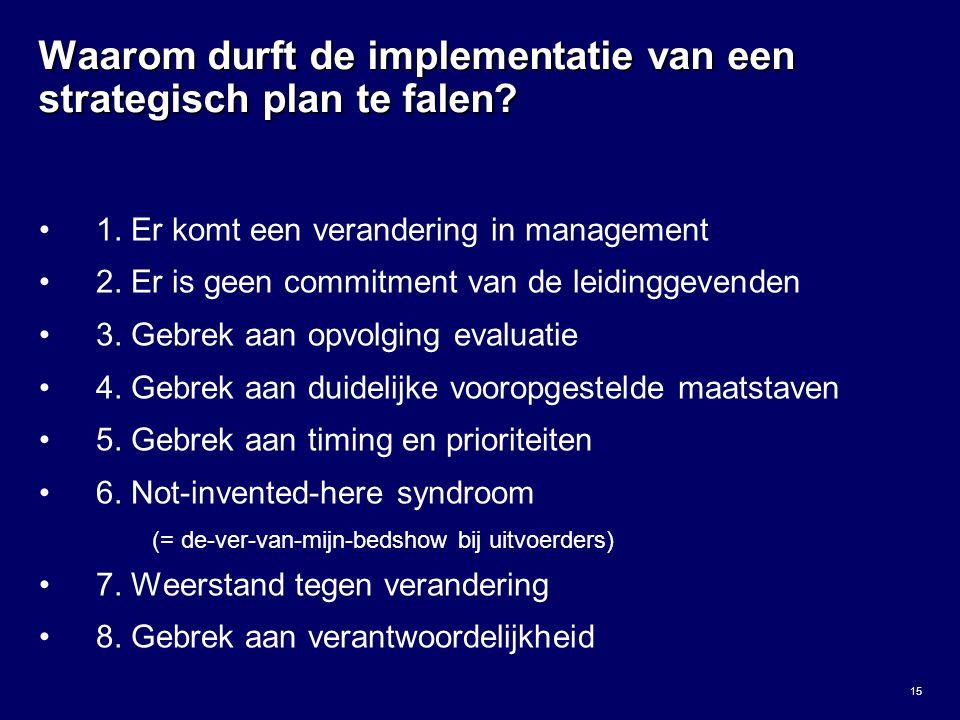 15 Waarom durft de implementatie van een strategisch plan te falen? 1. Er komt een verandering in management 2. Er is geen commitment van de leidingge