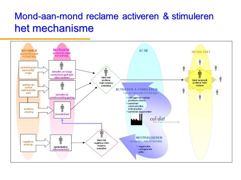 Mond-aan-mond reclame activeren & stimuleren het mechanisme