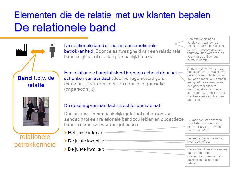 Elementen die de relatie met uw klanten bepalen De relationele band Band t.o.v. de relatie relationele betrokkenheid De relationele band uit zich in e
