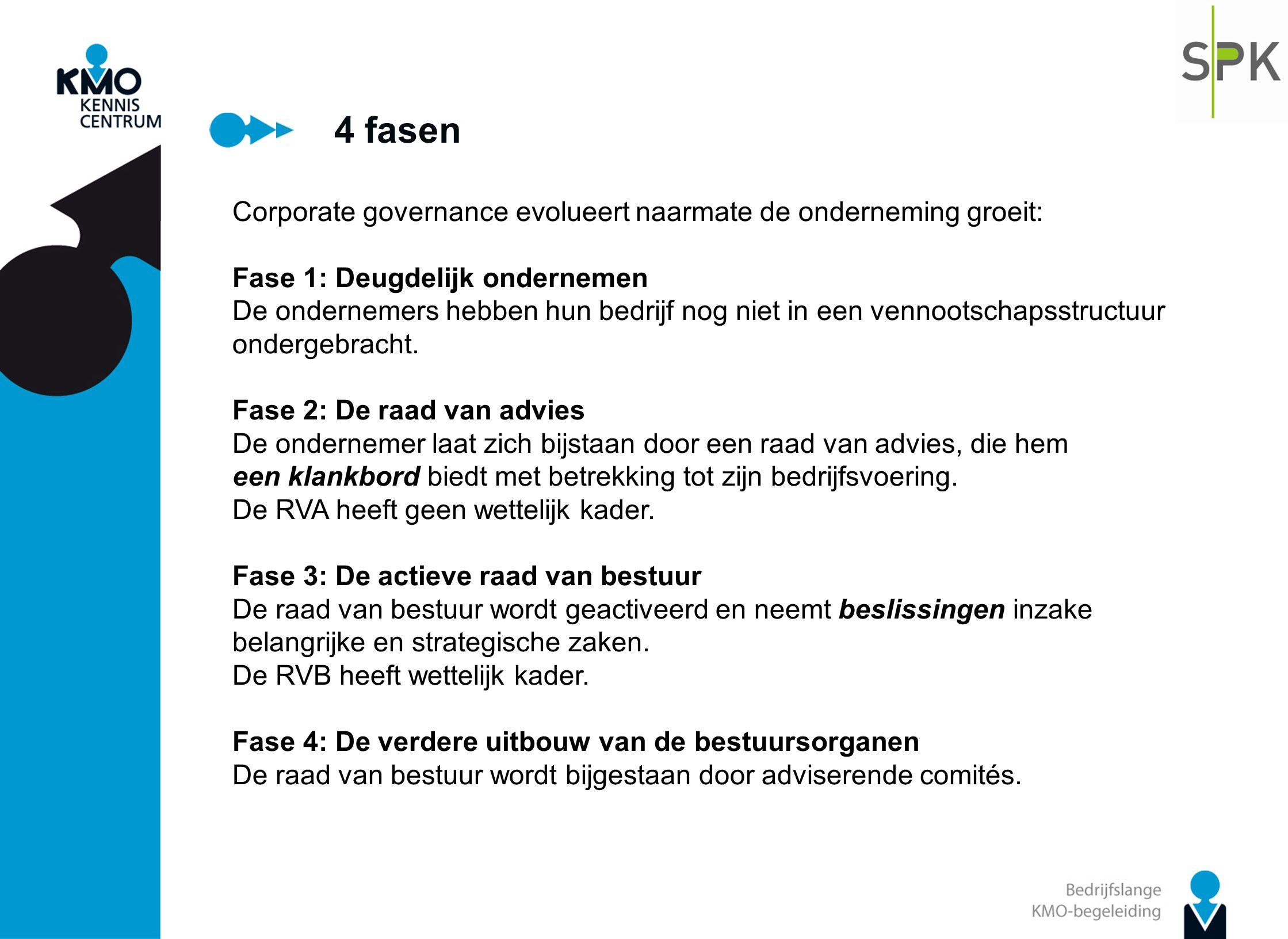 4 fasen Corporate governance evolueert naarmate de onderneming groeit: Fase 1: Deugdelijk ondernemen De ondernemers hebben hun bedrijf nog niet in een