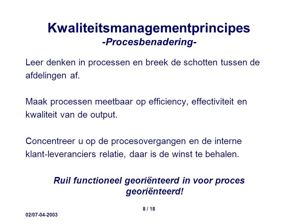 02/07-04-2003 8 / 18 Kwaliteitsmanagementprincipes -Procesbenadering- Leer denken in processen en breek de schotten tussen de afdelingen af.