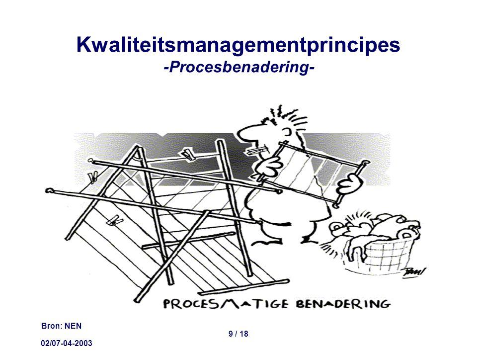 02/07-04-2003 10 / 18 Kwaliteitsmanagementprincipes -Systeembenadering van management- Processen zijn op een logische wijze met elkaar verbonden en vormen in samenhang met elkaar het bedrijfsproces.