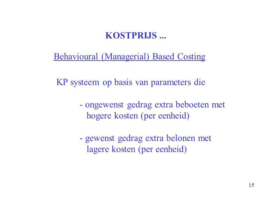 15 KOSTPRIJS... Behavioural (Managerial) Based Costing KP systeem op basis van parameters die - ongewenst gedrag extra beboeten met hogere kosten (per