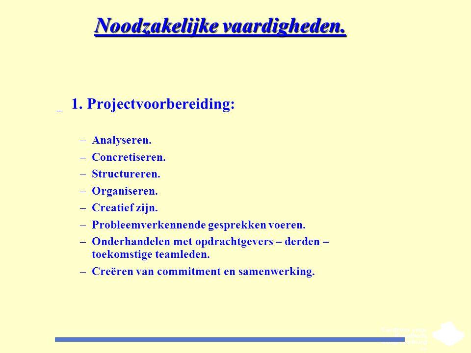 Noodzakelijke vaardigheden. _ 1. Projectvoorbereiding: –Analyseren. –Concretiseren. –Structureren. –Organiseren. –Creatief zijn. –Probleemverkennende