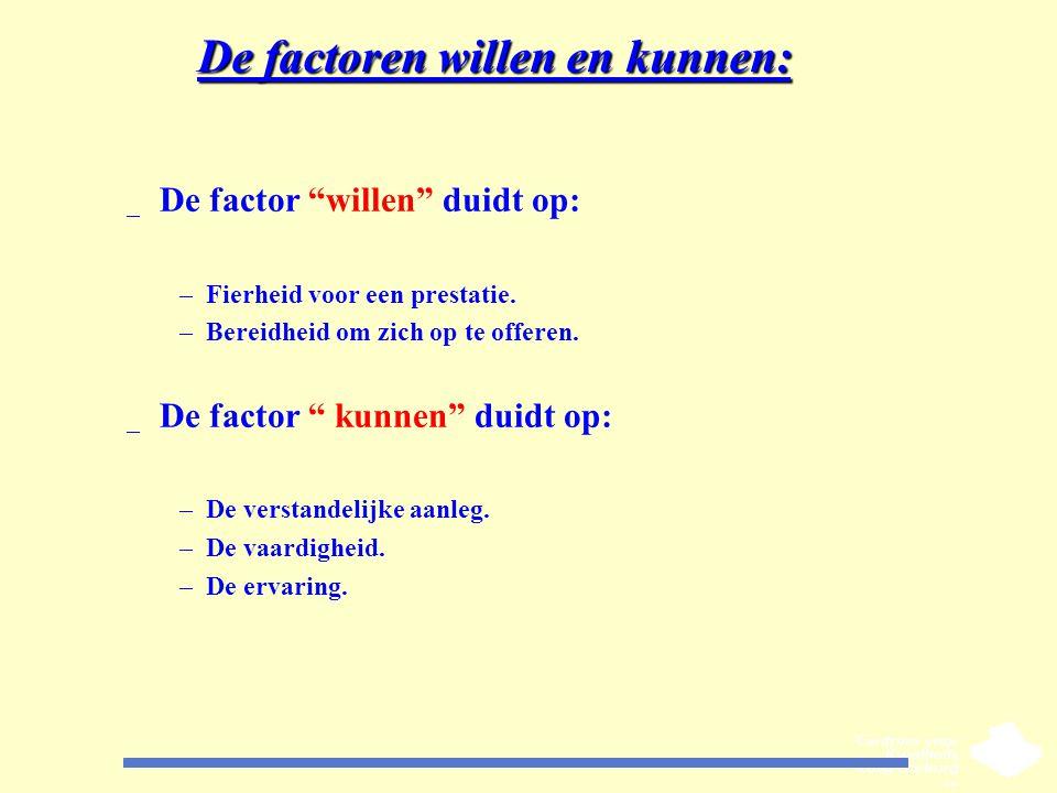 """De factoren willen en kunnen: _ De factor """"willen"""" duidt op: –Fierheid voor een prestatie. –Bereidheid om zich op te offeren. _ De factor """" kunnen"""" du"""
