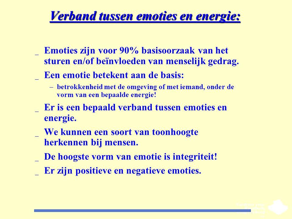 Verband tussen emoties en energie: _ Emoties zijn voor 90% basisoorzaak van het sturen en/of beïnvloeden van menselijk gedrag. _ Een emotie betekent a