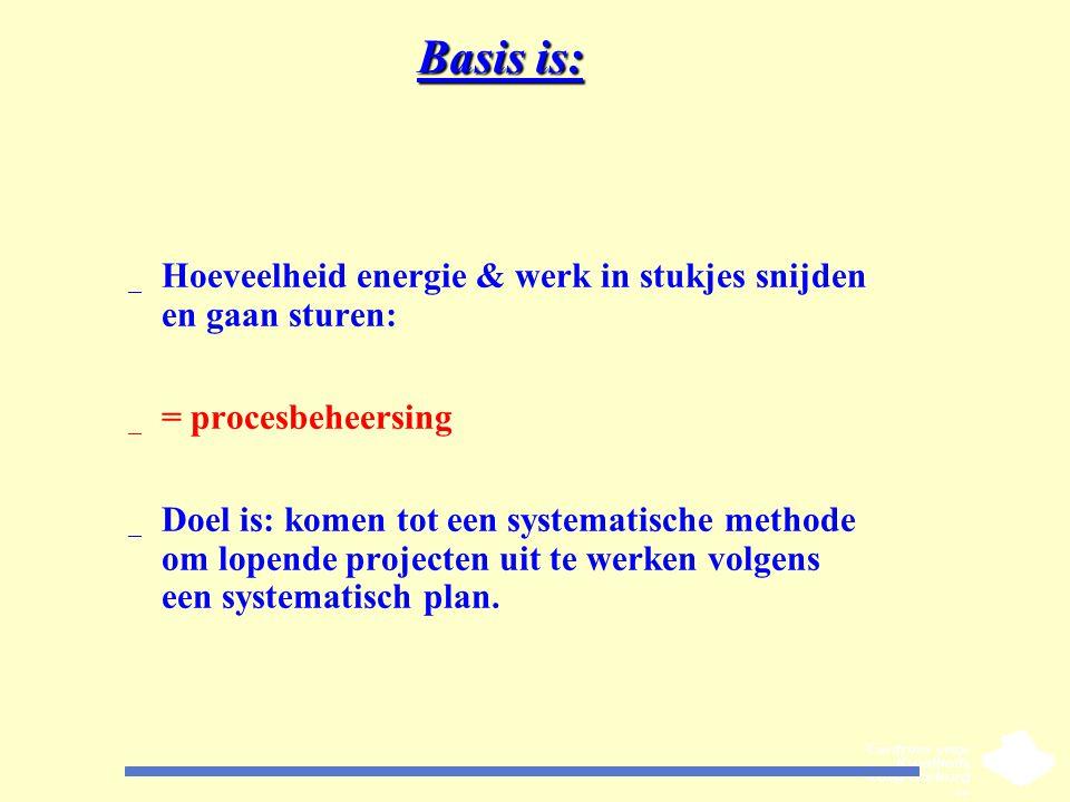Basis is: _ Hoeveelheid energie & werk in stukjes snijden en gaan sturen: _ = procesbeheersing _ Doel is: komen tot een systematische methode om lopen