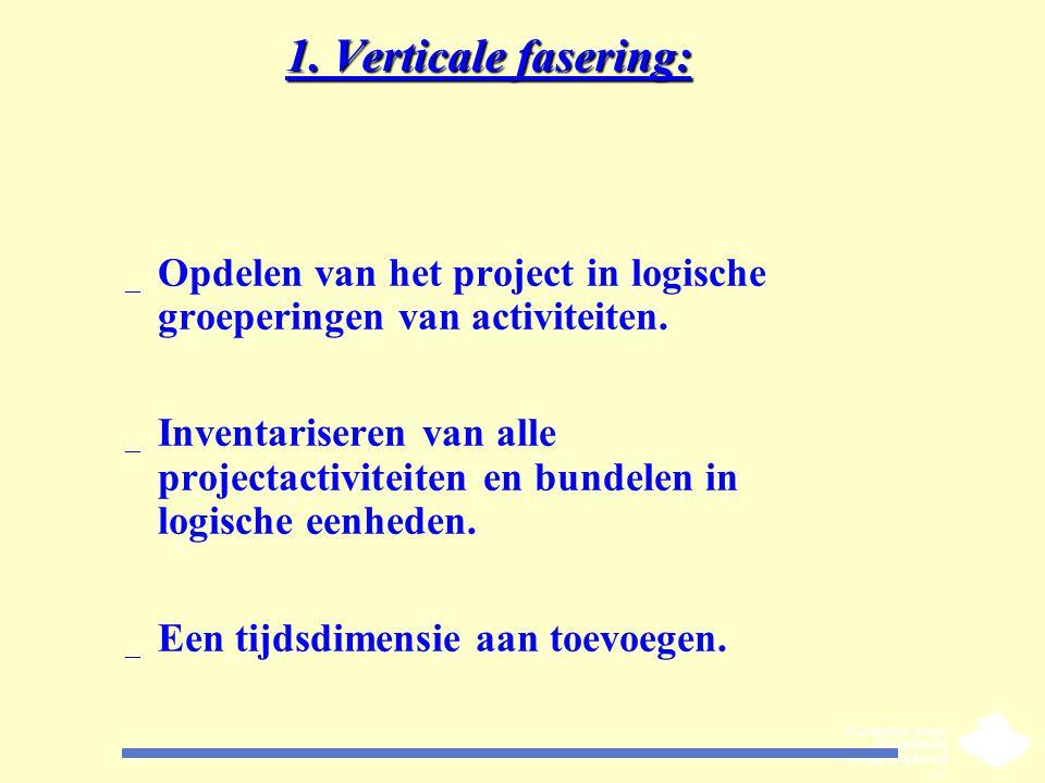 1. Verticale fasering: _ Opdelen van het project in logische groeperingen van activiteiten. _ Inventariseren van alle projectactiviteiten en bundelen
