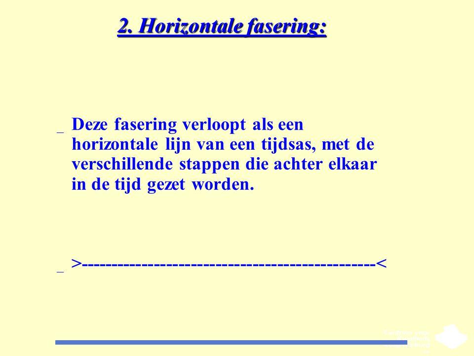 2. Horizontale fasering: _ Deze fasering verloopt als een horizontale lijn van een tijdsas, met de verschillende stappen die achter elkaar in de tijd