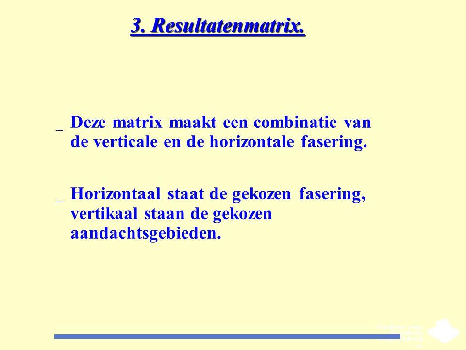 3. Resultatenmatrix. _ Deze matrix maakt een combinatie van de verticale en de horizontale fasering. _ Horizontaal staat de gekozen fasering, vertikaa