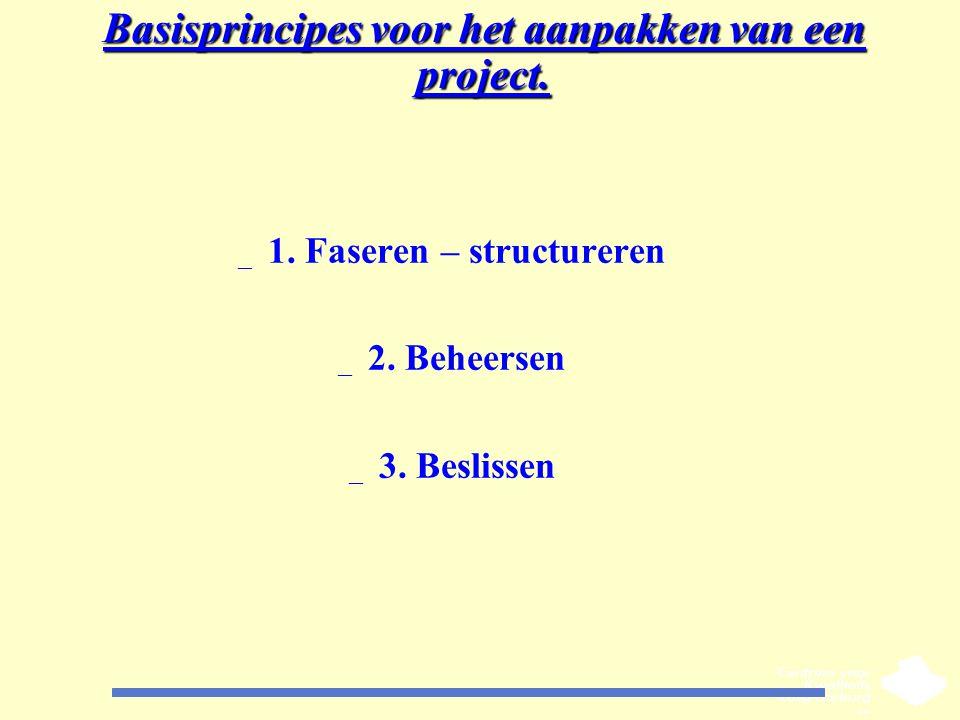 Basisprincipes voor het aanpakken van een project. _ 1. Faseren – structureren _ 2. Beheersen _ 3. Beslissen