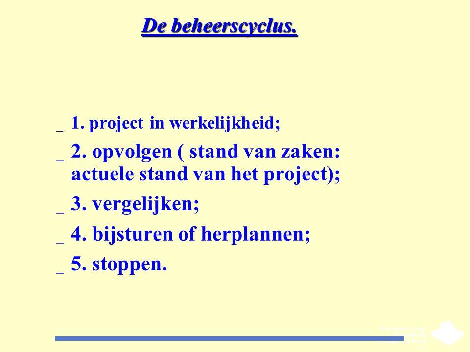 De beheerscyclus. _ 1. project in werkelijkheid; _ 2. opvolgen ( stand van zaken: actuele stand van het project); _ 3. vergelijken; _ 4. bijsturen of