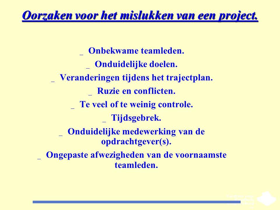 Oorzaken voor het mislukken van een project. _ Onbekwame teamleden. _ Onduidelijke doelen. _ Veranderingen tijdens het trajectplan. _ Ruzie en conflic