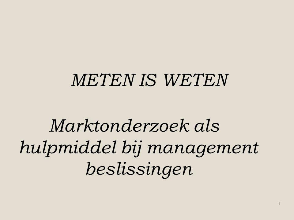 METEN IS WETEN Marktonderzoek als hulpmiddel bij management beslissingen 1