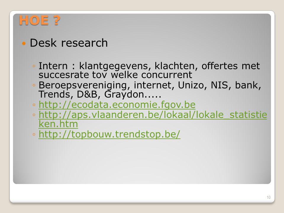 HOE ? Desk research ◦Intern : klantgegevens, klachten, offertes met succesrate tov welke concurrent ◦Beroepsvereniging, internet, Unizo, NIS, bank, Tr