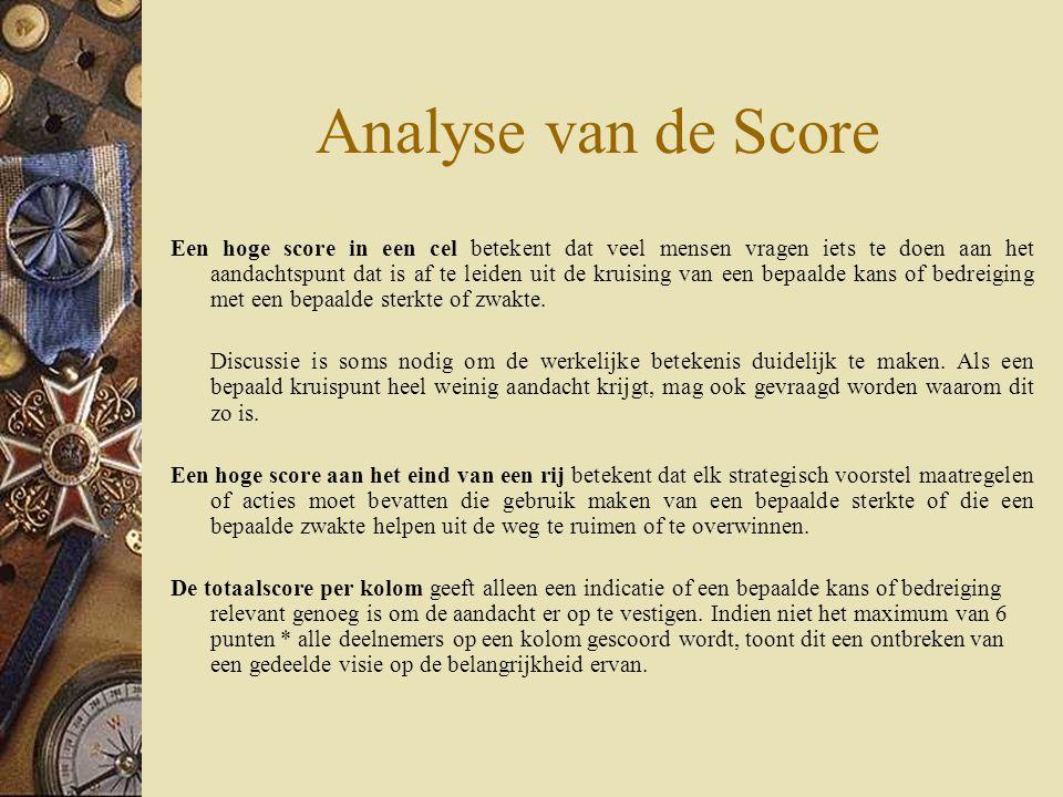 Analyse van de Score Een hoge score in een cel betekent dat veel mensen vragen iets te doen aan het aandachtspunt dat is af te leiden uit de kruising