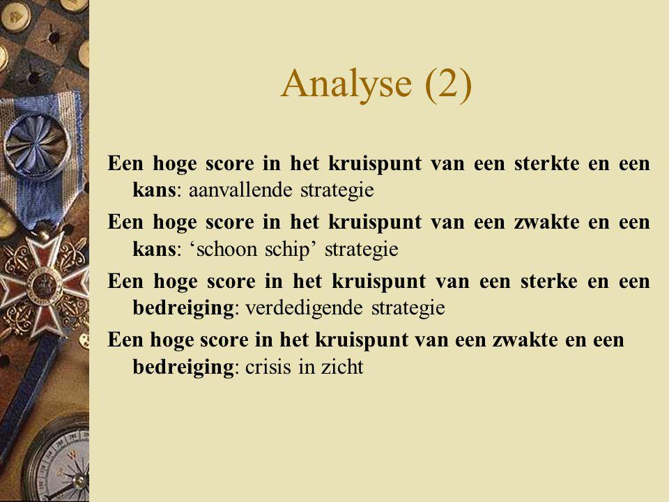 Analyse (2) Een hoge score in het kruispunt van een sterkte en een kans: aanvallende strategie Een hoge score in het kruispunt van een zwakte en een k