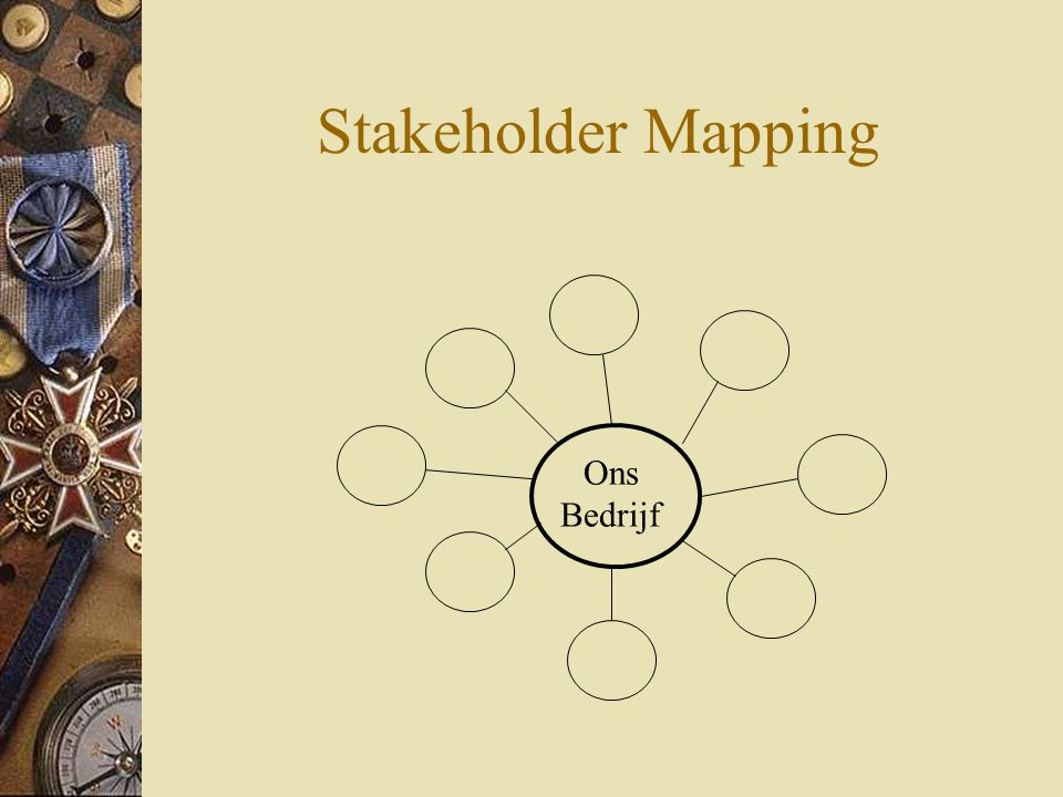 Ons Bedrijf Stakeholder Mapping