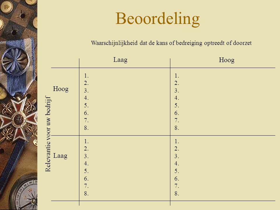 Beoordeling (2) Selecteer 10 groene en/of rode kaartjes.