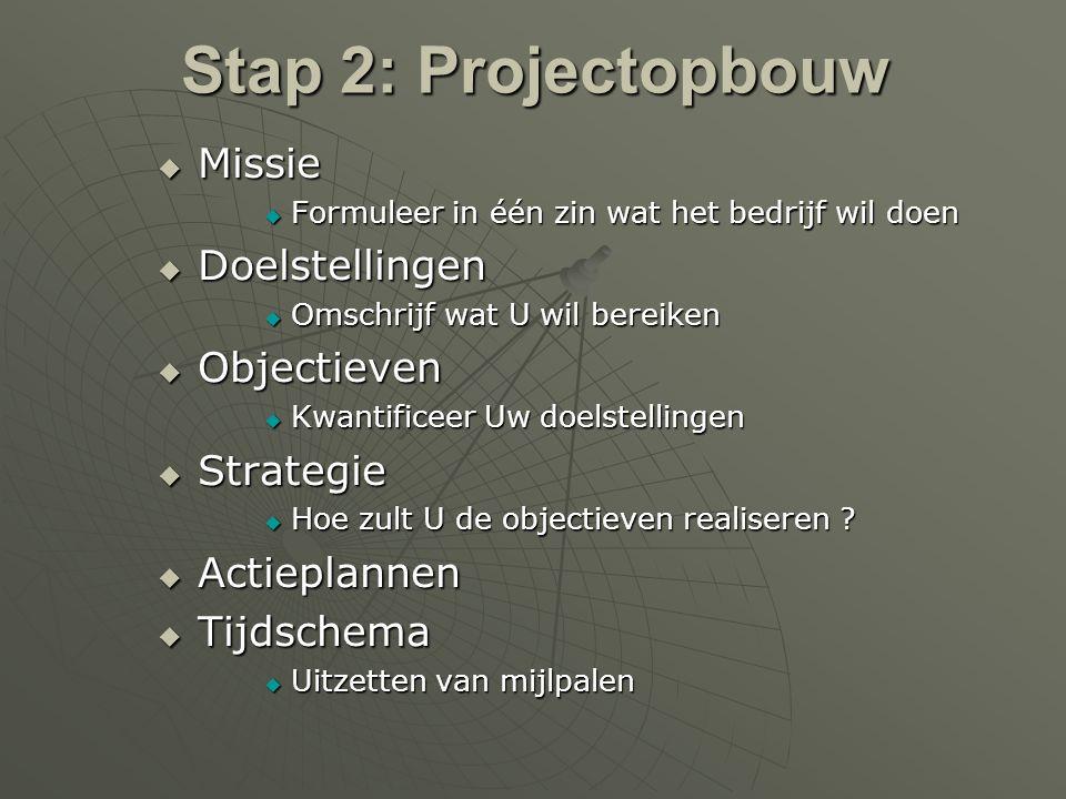 Stap 2: Projectopbouw  Missie  Formuleer in één zin wat het bedrijf wil doen  Doelstellingen  Omschrijf wat U wil bereiken  Objectieven  Kwantif