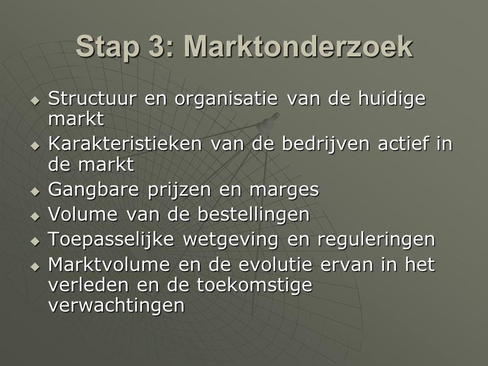 Stap 3: Marktonderzoek  Structuur en organisatie van de huidige markt  Karakteristieken van de bedrijven actief in de markt  Gangbare prijzen en ma