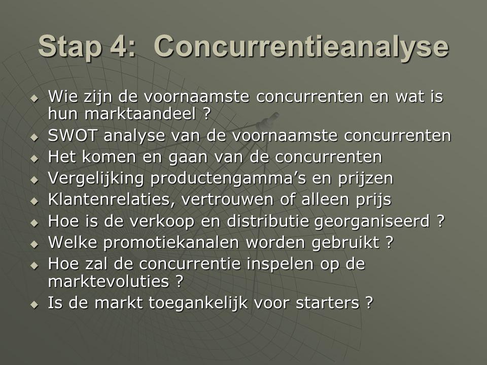 Stap 4: Concurrentieanalyse  Wie zijn de voornaamste concurrenten en wat is hun marktaandeel ?  SWOT analyse van de voornaamste concurrenten  Het k
