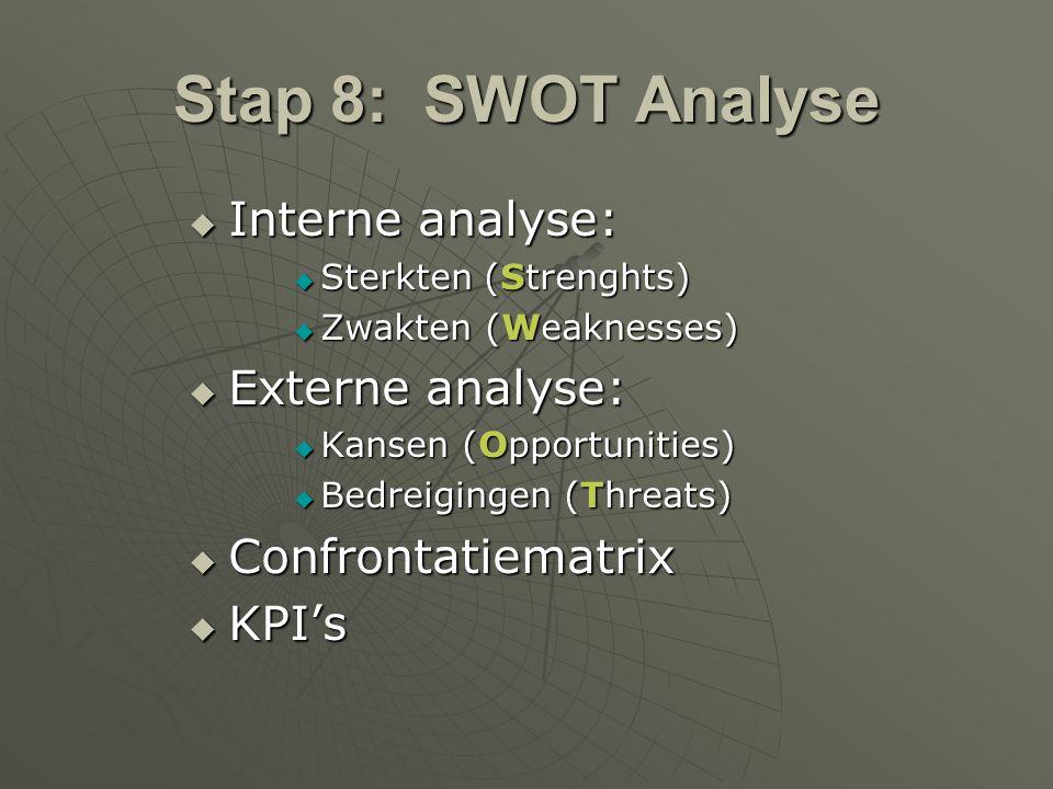 Stap 8: SWOT Analyse  Interne analyse:  Sterkten (Strenghts)  Zwakten (Weaknesses)  Externe analyse:  Kansen (Opportunities)  Bedreigingen (Thre