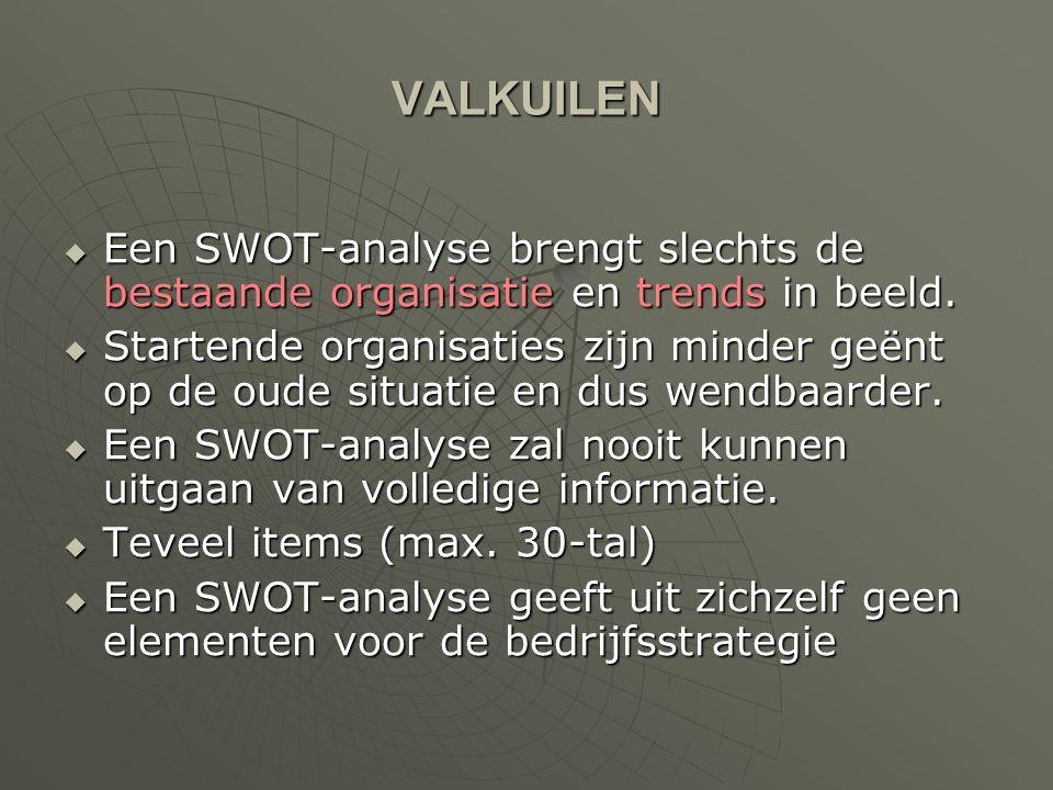 VALKUILEN  Een SWOT-analyse brengt slechts de bestaande organisatie en trends in beeld.  Startende organisaties zijn minder geënt op de oude situati