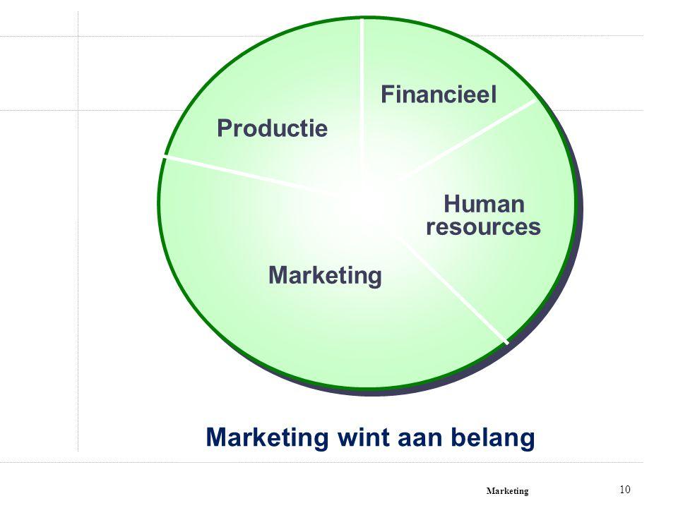 Marketing 10 Marketing wint aan belang Financieel Human resources Marketing Productie