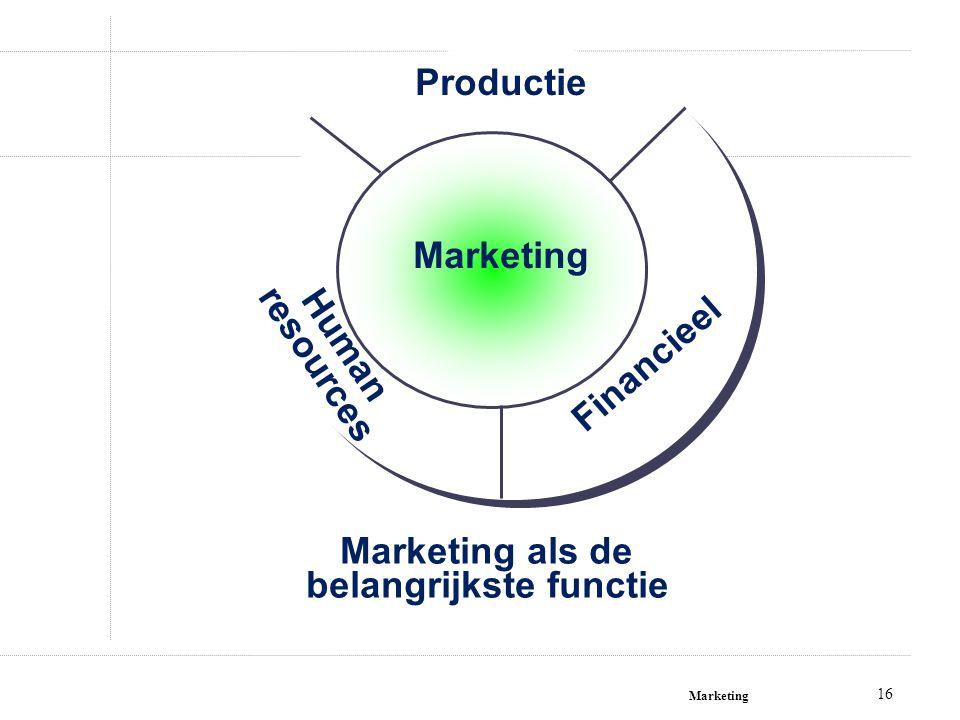 Marketing 16 Marketing als de belangrijkste functie Marketing Financieel Human resources Productie