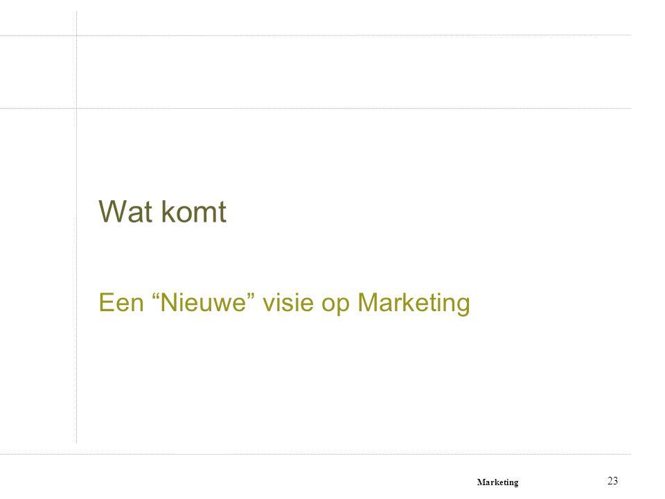 """Marketing 23 Wat komt Een """"Nieuwe"""" visie op Marketing"""
