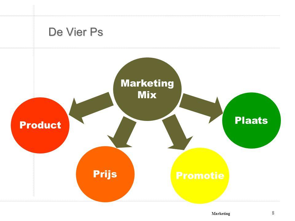 Marketing 9 Marketing als een evenwaardige functie Financieel Productie Marketing Human resources