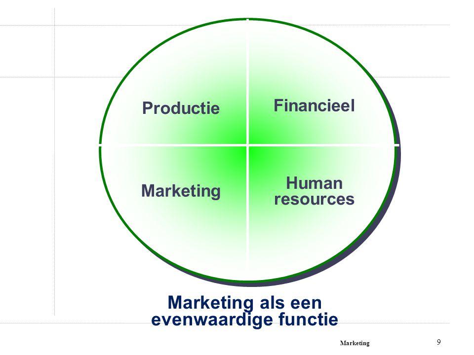 Marketing 20 Evolutie in marketing denken 1.Traditioneel paradigma – massa marketing 2.