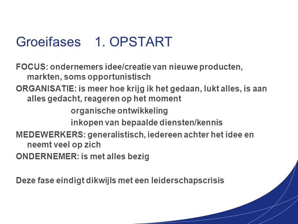 Groeifases 1. OPSTART FOCUS: ondernemers idee/creatie van nieuwe producten, markten, soms opportunistisch ORGANISATIE: is meer hoe krijg ik het gedaan