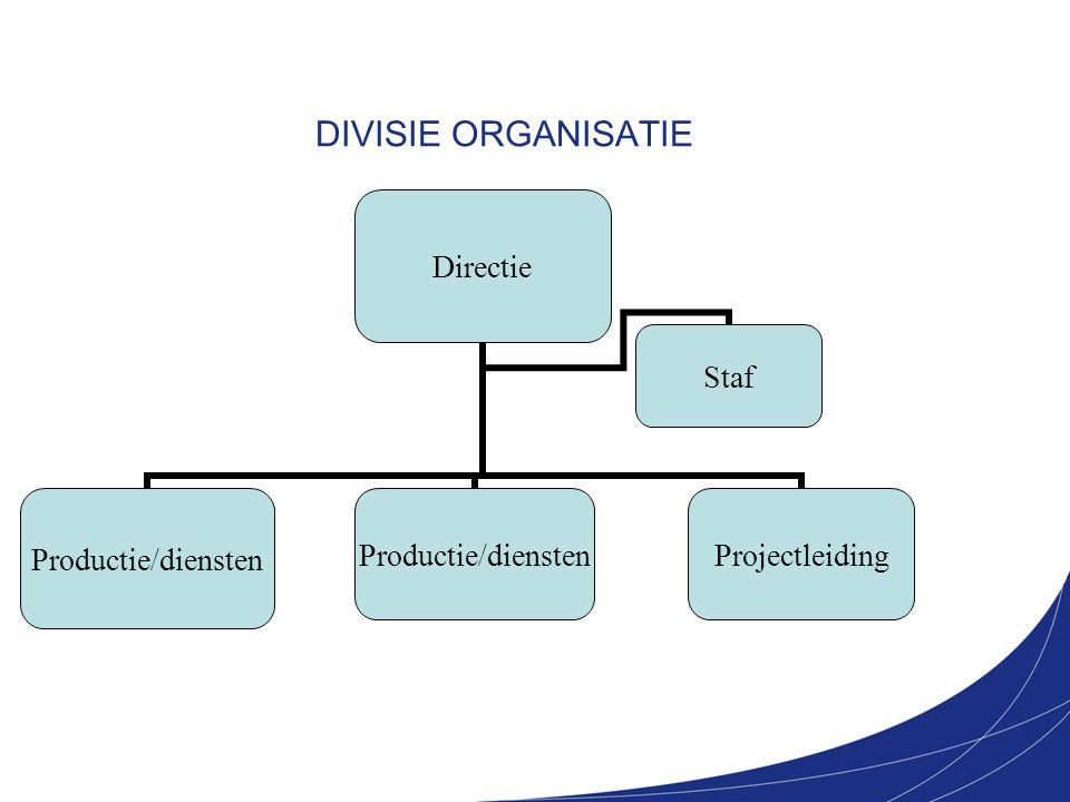 DIVISIE ORGANISATIE Directie Productie/diensten ProjectleidingStaf