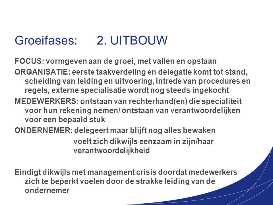Groeifases: 2. UITBOUW FOCUS: vormgeven aan de groei, met vallen en opstaan ORGANISATIE: eerste taakverdeling en delegatie komt tot stand, scheiding v