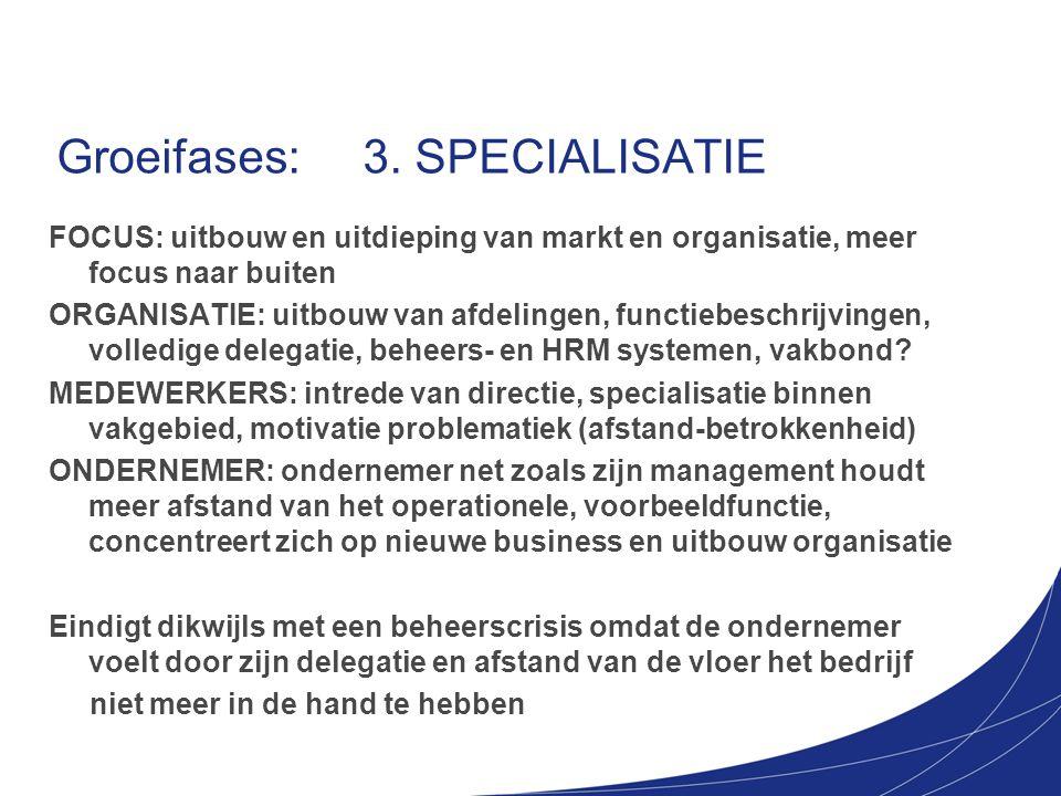 PROJECT ORGANISATIE Directie inkoop Project 1 Project 2 Project 3 productieverkoopstaf