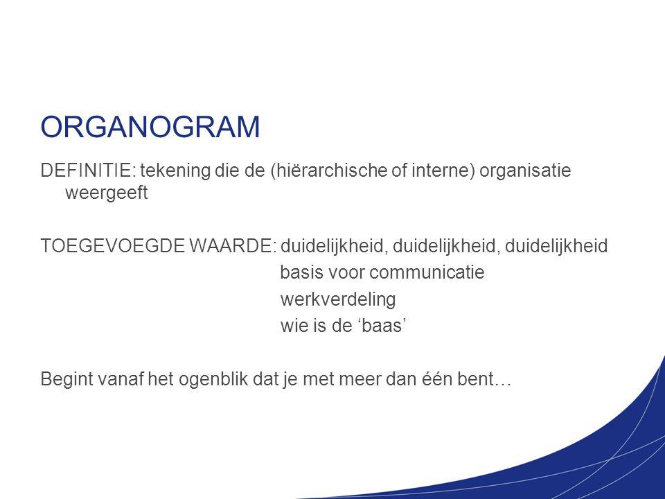 ORGANOGRAM DEFINITIE: tekening die de (hiërarchische of interne) organisatie weergeeft TOEGEVOEGDE WAARDE: duidelijkheid, duidelijkheid, duidelijkheid