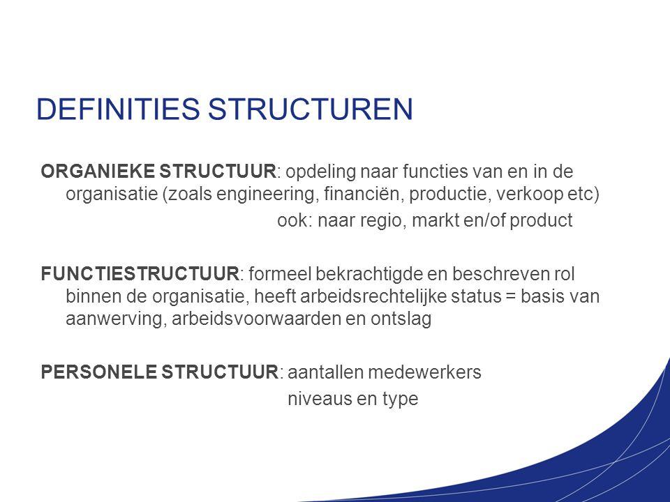 DEFINITIES STRUCTUREN ORGANIEKE STRUCTUUR: opdeling naar functies van en in de organisatie (zoals engineering, financiën, productie, verkoop etc) ook: