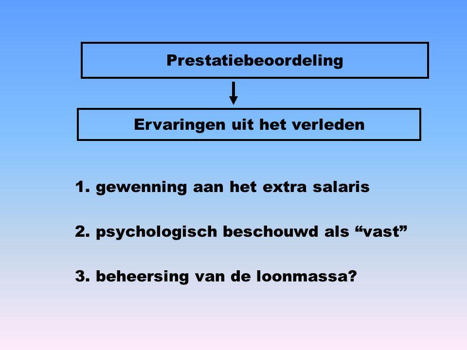 """1. gewenning aan het extra salaris 2. psychologisch beschouwd als """"vast"""" 3. beheersing van de loonmassa? Prestatiebeoordeling Ervaringen uit het verle"""