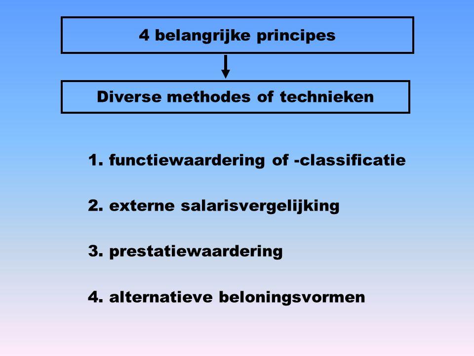 1. functiewaardering of -classificatie 2. externe salarisvergelijking 3. prestatiewaardering 4. alternatieve beloningsvormen 4 belangrijke principes D