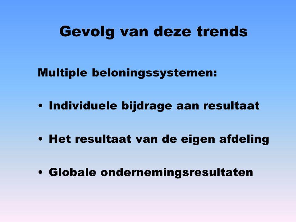 Gevolg van deze trends Multiple beloningssystemen: Individuele bijdrage aan resultaat Het resultaat van de eigen afdeling Globale ondernemingsresultat
