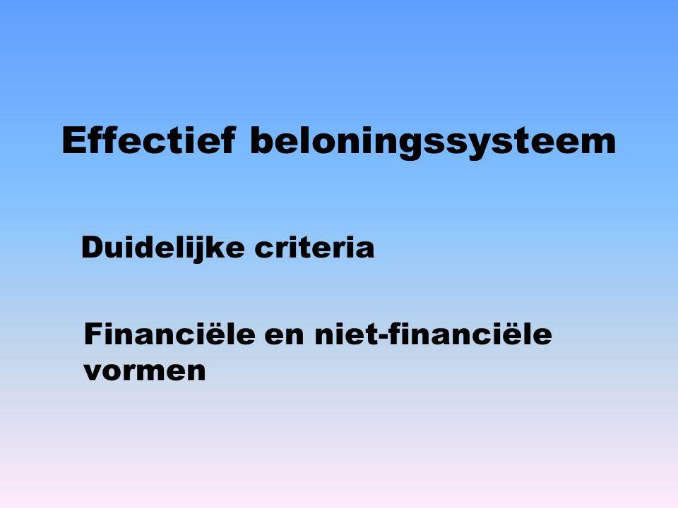 Effectief beloningssysteem Duidelijke criteria Financiële en niet-financiële vormen