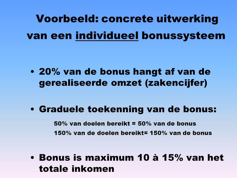 Voorbeeld: concrete uitwerking van een individueel bonussysteem 20% van de bonus hangt af van de gerealiseerde omzet (zakencijfer) Graduele toekenning