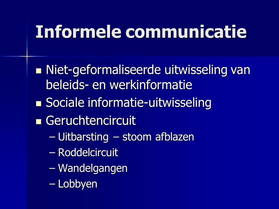 Informele communicatie Niet-geformaliseerde uitwisseling van beleids- en werkinformatie Niet-geformaliseerde uitwisseling van beleids- en werkinformat